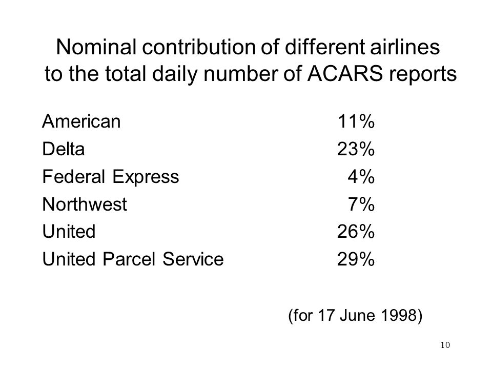 10 Nominal contribution of different airlines to the total daily number of ACARS reports American11% Delta 23% Federal Express 4% Northwest 7% United26% United Parcel Service29% (for 17 June 1998)