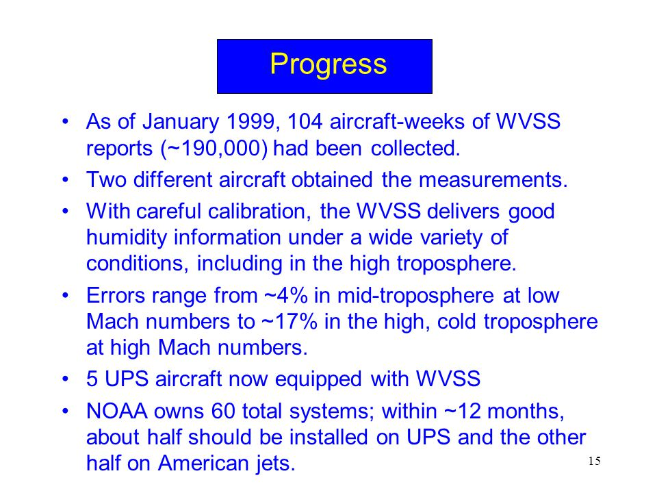 15 Progress As of January 1999, 104 aircraft-weeks of WVSS reports (~190,000) had been collected.