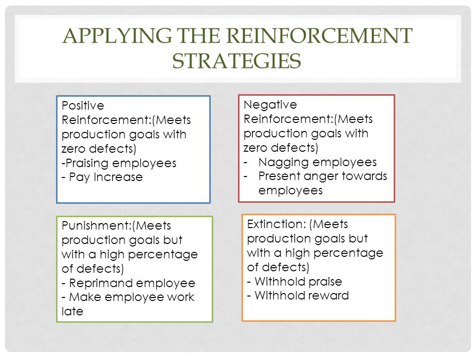 APPLYING THE REINFORCEMENT STRATEGIES Positive Reinforcement:(Meets production goals with zero defects) -Praising employees - Pay Increase Negative Re