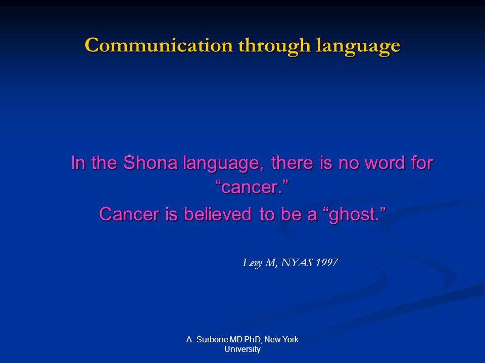 Communication through language In the Shona language, there is no word for cancer. Cancer is believed to be a ghost. Levy M, NYAS 1997
