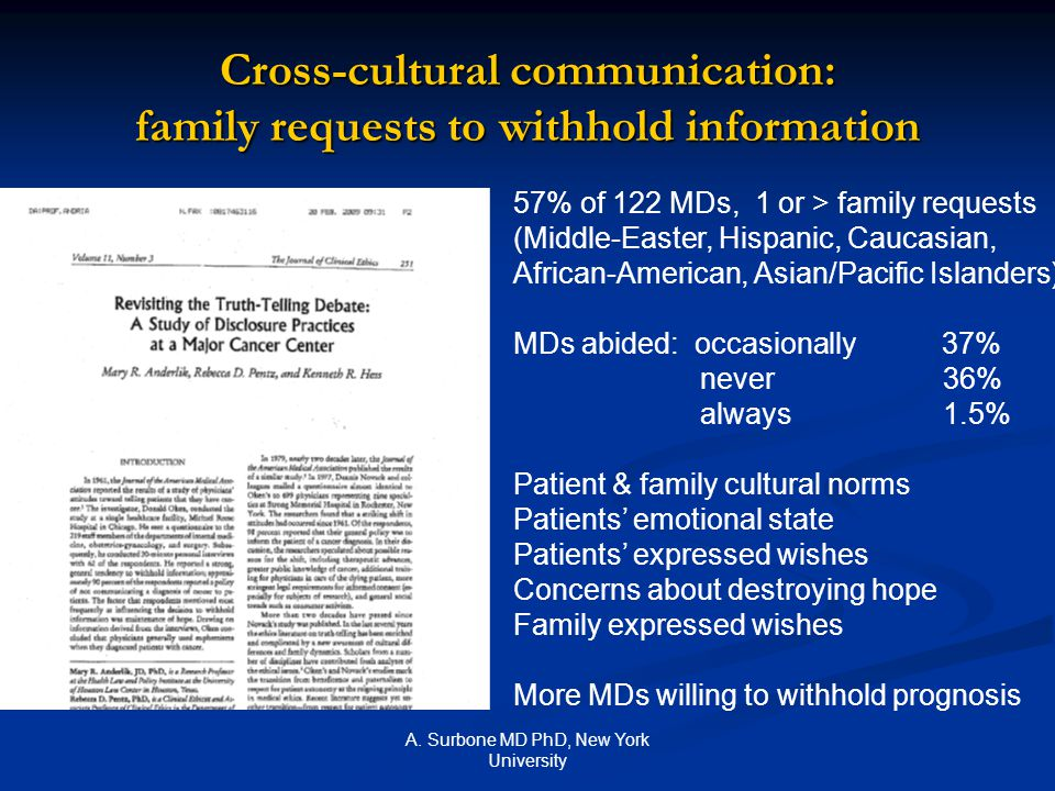 A. Surbone MD PhD, New York University Cross-cultural communication: family requests to withhold information 57% of 122 MDs, 1 or > family requests (M