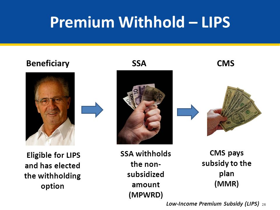 Premium Withhold – LIPS Beneficiary Eligible for LIPS and has elected the withholding option SSA SSA withholds the non- subsidized amount (MPWRD) CMS