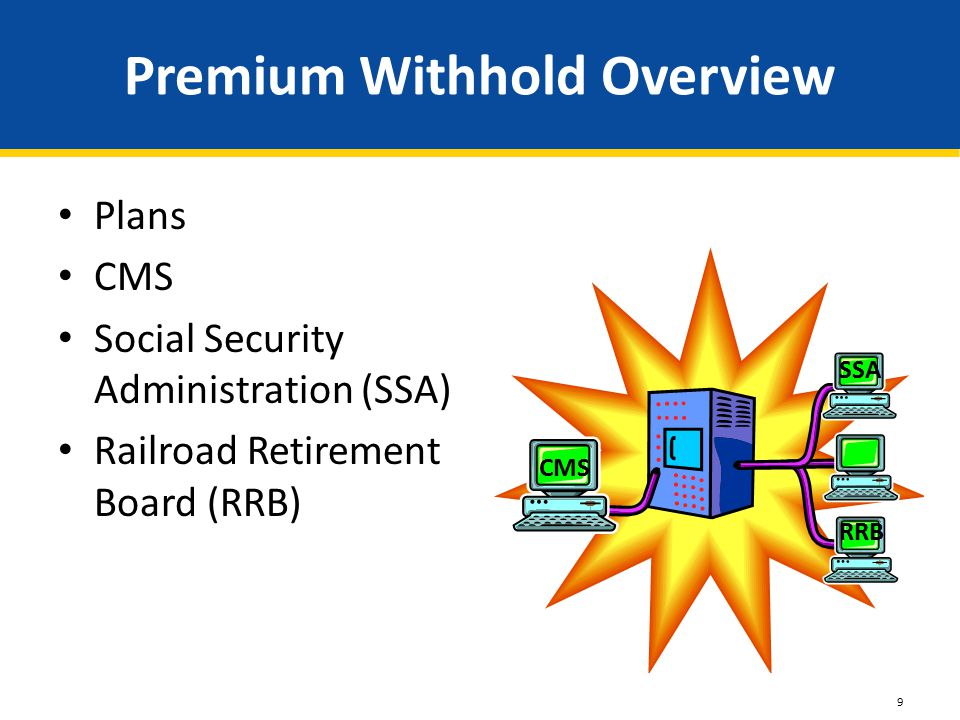 Premium Withhold Overview Plans CMS Social Security Administration (SSA) Railroad Retirement Board (RRB) 9