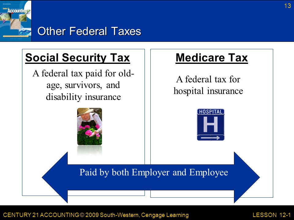 CENTURY 21 ACCOUNTING © 2009 South-Western, Cengage Learning Other Federal Taxes Social Security TaxMedicare Tax 13 LESSON 12-1 A federal tax paid for