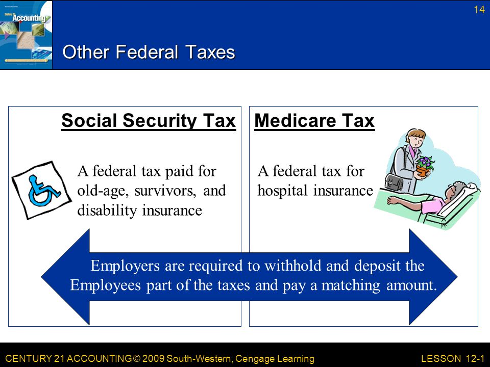 CENTURY 21 ACCOUNTING © 2009 South-Western, Cengage Learning Other Federal Taxes Medicare TaxSocial Security Tax 14 LESSON 12-1 A federal tax paid for old-age, survivors, and disability insurance A federal tax for hospital insurance Employers are required to withhold and deposit the Employees part of the taxes and pay a matching amount.