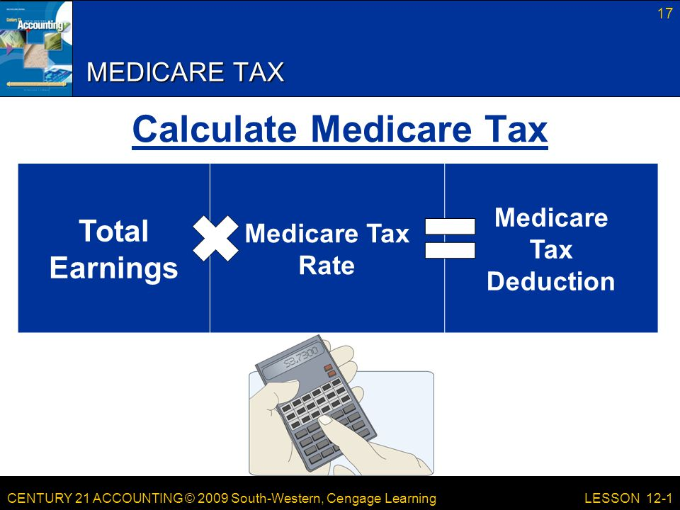 CENTURY 21 ACCOUNTING © 2009 South-Western, Cengage Learning MEDICARE TAX Calculate Medicare Tax 17 LESSON 12-1 Total Earnings Medicare Tax Rate Medicare Tax Deduction