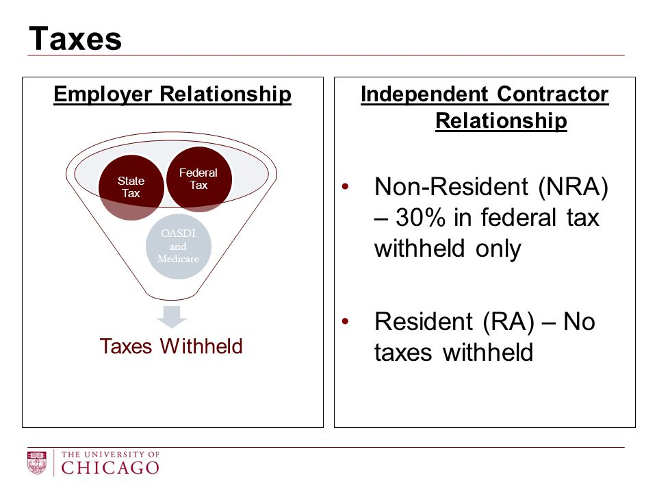 Employer RelationshipIndependent Contractor Relationship Non-Resident (NRA) – 30% in federal tax withheld only Resident (RA) – No taxes withheld Taxes