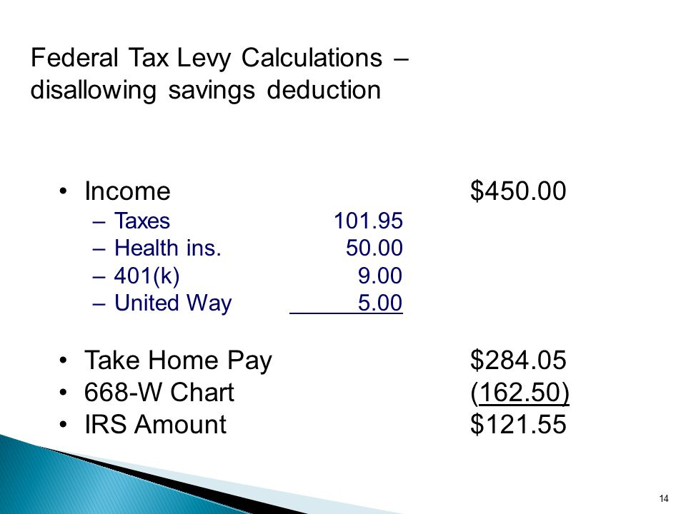 Federal Tax Levy Calculations – disallowing savings deduction Income$450.00 –Taxes101.95 –Health ins.