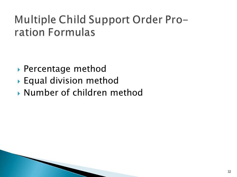  Percentage method  Equal division method  Number of children method 32