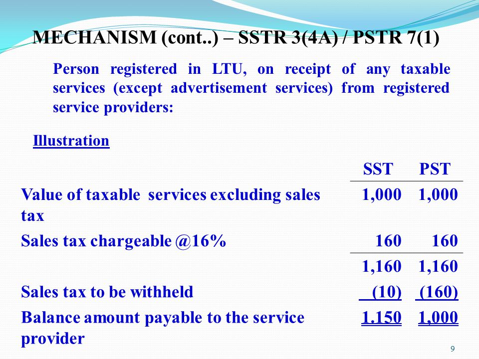 MECHANISM (cont..) – SSTR 3(4A) / PSTR 7(1) Person registered in LTU, on receipt of any taxable services (except advertisement services) from register