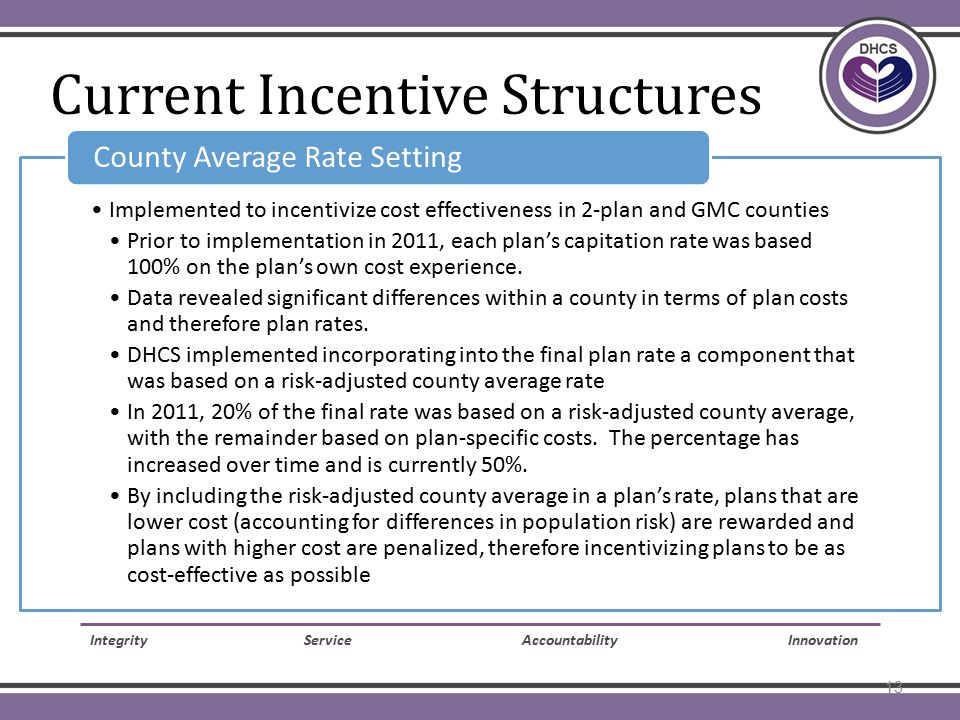 Current Incentive Structures 5 Implemented to incentivize cost effectiveness in 2-plan and GMC counties Prior to implementation in 2011, each plan's capitation rate was based 100% on the plan's own cost experience.