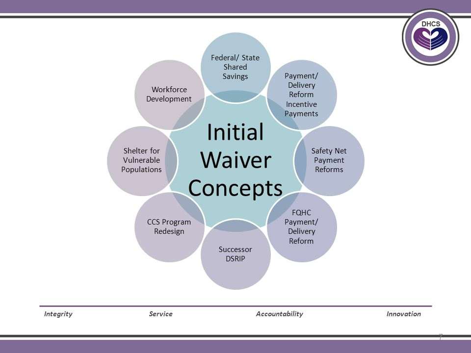 Initial Waiver Concepts Federal/ State Shared Savings Payment/ Delivery Reform Incentive Payments Safety Net Payment Reforms FQHC Payment/ Delivery Reform Successor DSRIP CCS Program Redesign Shelter for Vulnerable Populations Workforce Development Integrity Service Accountability Innovation 7