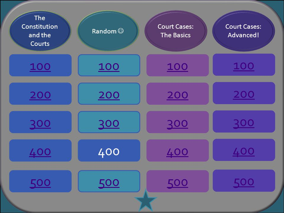 The Constitution and the Courts Random Court Cases: The Basics Court Cases: Advanced! 100 200 400 500 100 200 300 500 100 200 300 400 500 100 200 300