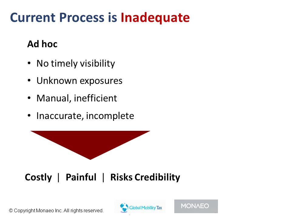 Ad hoc No timely visibility Unknown exposures Manual, inefficient Inaccurate, incomplete Costly | Painful | Risks Credibility Current Process is Inadequate © Copyright Monaeo Inc.