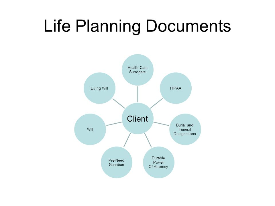Life Planning Documents Client Health Care Surrogate HIPAA Burial and Funeral Designations Durable Power Of Attorney Pre-Need Guardian WillLiving Will