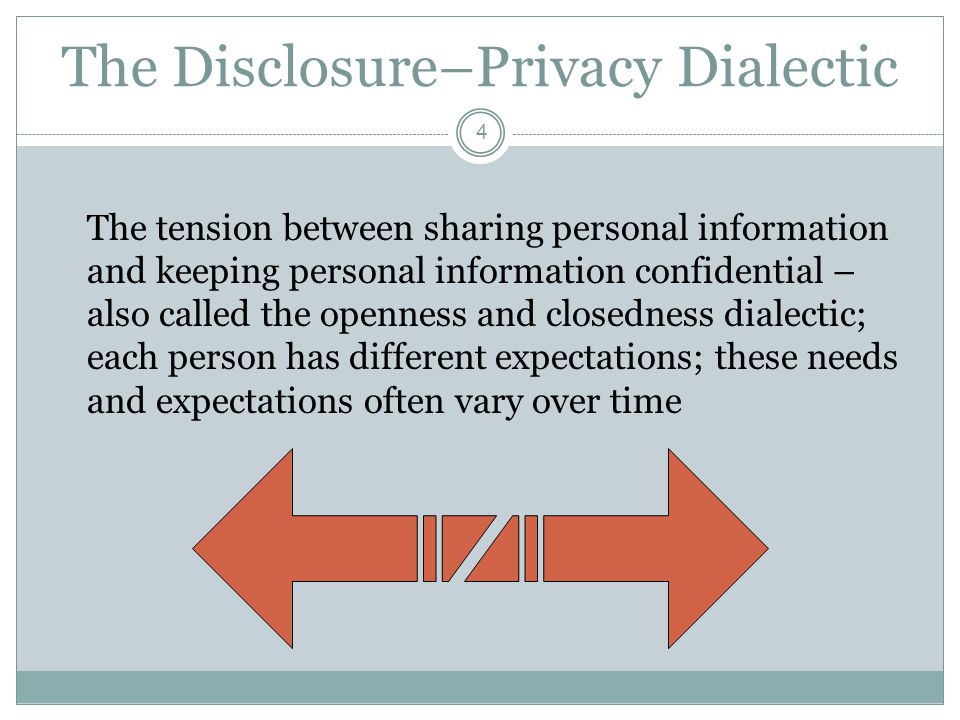 The Disclosure–Privacy Dialectic 4 The tension between sharing personal information and keeping personal information confidential – also called the openness and closedness dialectic; each person has different expectations; these needs and expectations often vary over time