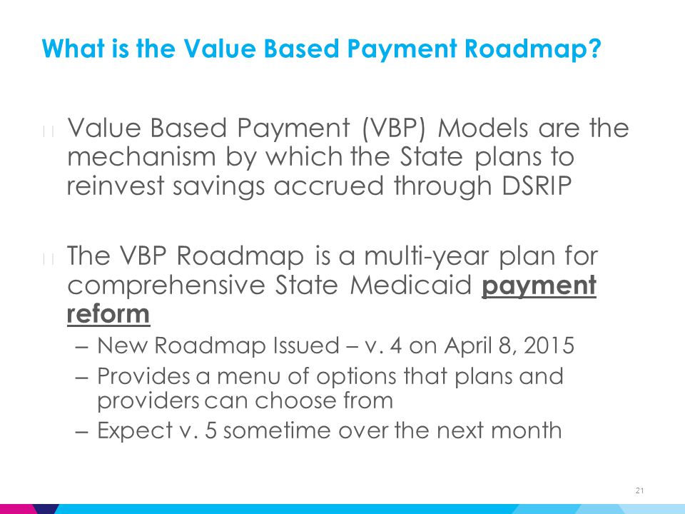 What is the Value Based Payment Roadmap.