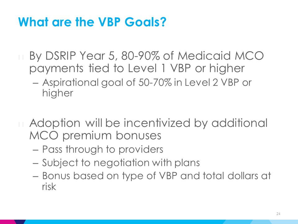 What are the VBP Goals.
