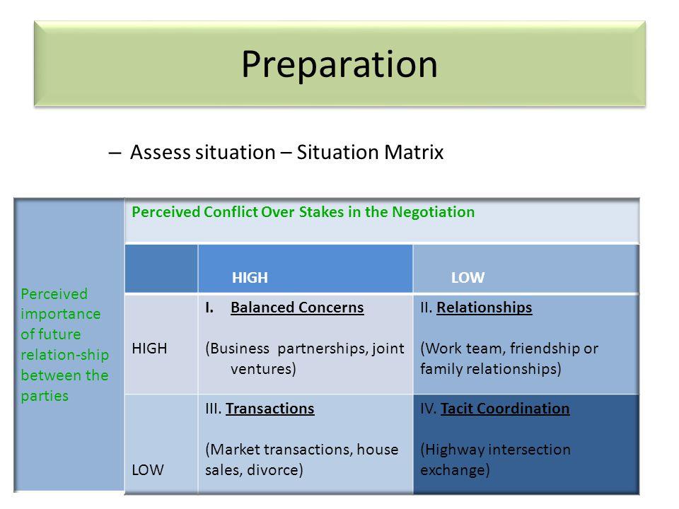 Preparation – Assess situation – Situation Matrix
