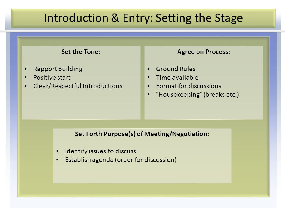 Introduction & Entry: Setting the Stage Set Forth Purpose(s) of Meeting/Negotiation: Identify issues to discuss Establish agenda (order for discussion