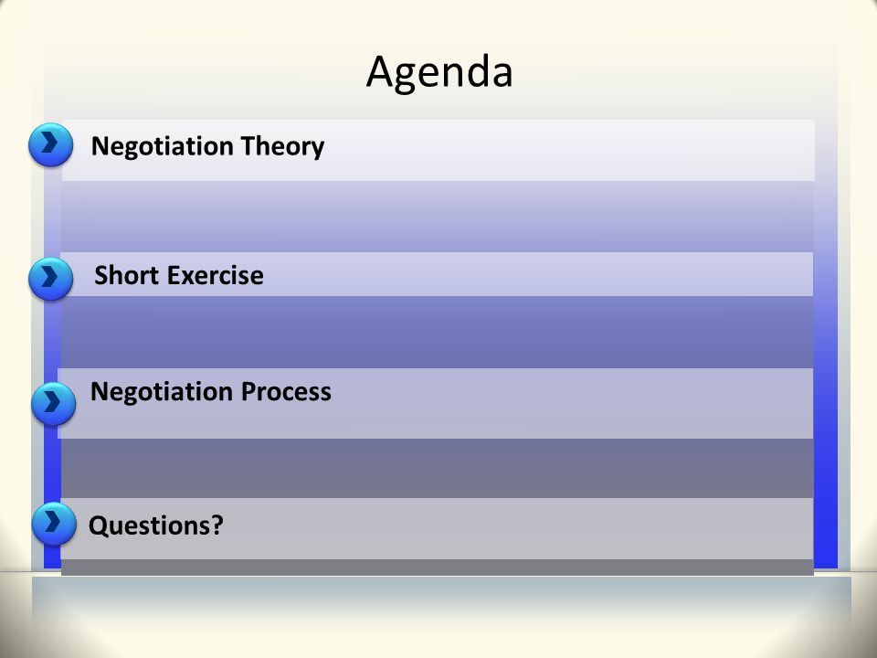 Negotiation Theory Agenda Short Exercise Negotiation Process Questions?