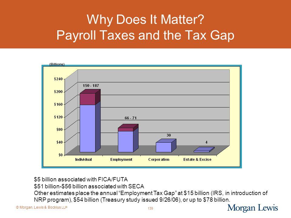 © Morgan, Lewis & Bockius LLP Why Does It Matter? Payroll Taxes and the Tax Gap 139 $5 billion associated with FICA/FUTA $51 billion-$56 billion assoc