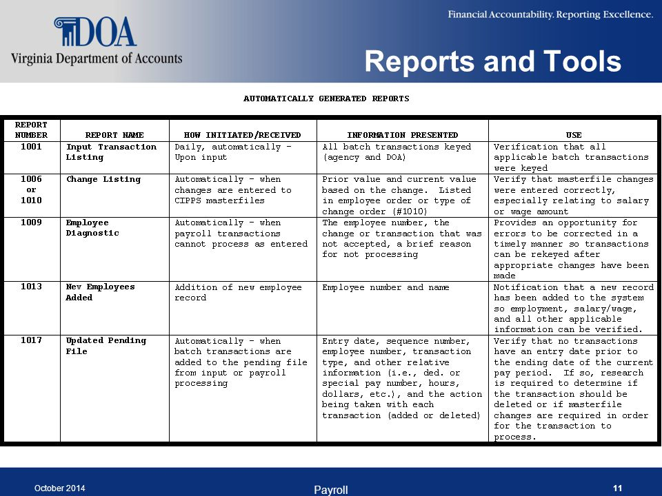 Reports and Tools October 2014 Payroll 11
