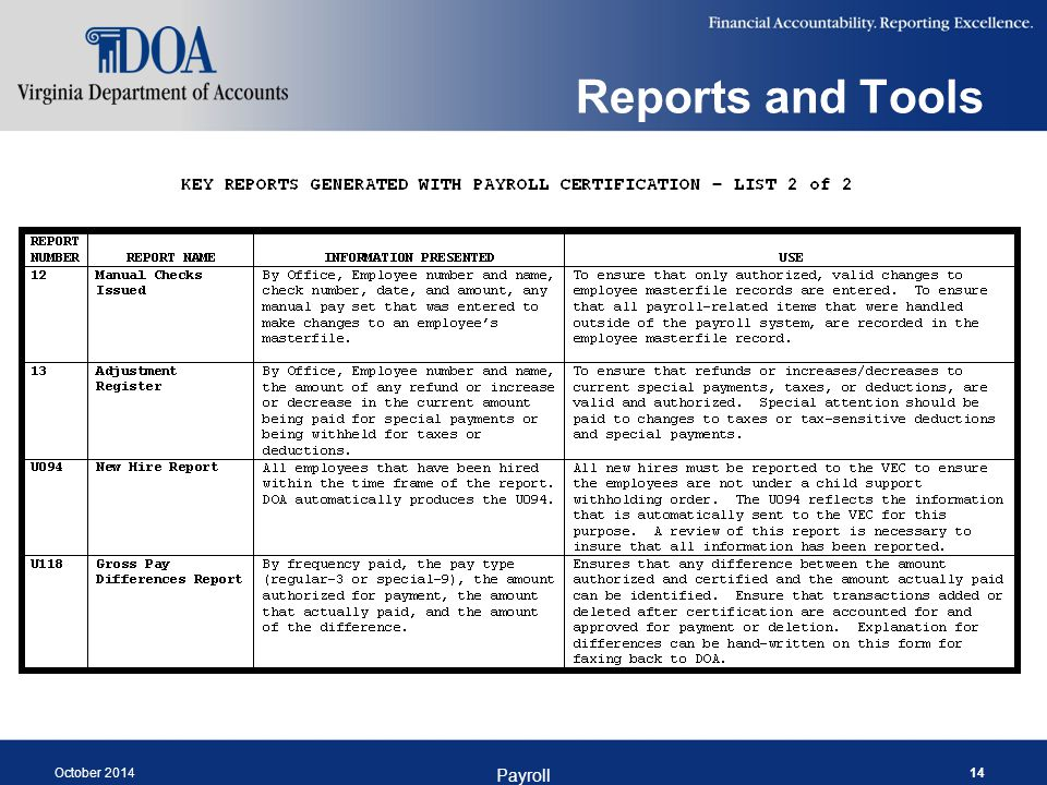 Reports and Tools October 2014 Payroll 14
