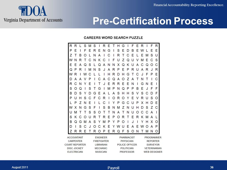 Pre-Certification Process August 2011 Payroll 36