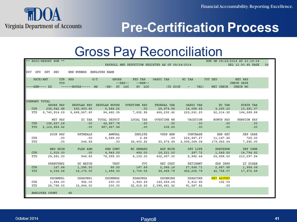 Pre-Certification Process October 2014 Payroll 41 Gross Pay Reconciliation