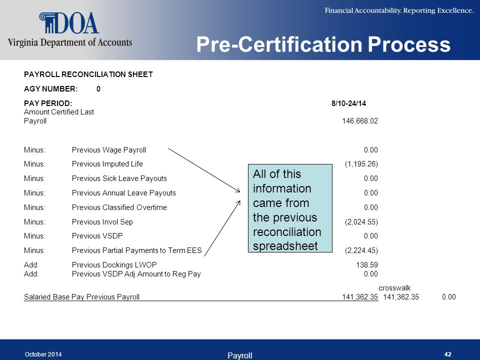 Pre-Certification Process October 2014 Payroll 42 PAYROLL RECONCILIATION SHEET AGY NUMBER:0 PAY PERIOD:8/10-24/14 Amount Certified Last Payroll146,668.02 Minus:Previous Wage Payroll0.00 Minus:Previous Imputed Life(1,195.26) Minus:Previous Sick Leave Payouts0.00 Minus:Previous Annual Leave Payouts0.00 Minus:Previous Classified Overtime0.00 Minus:Previous Invol Sep(2,024.55) Minus:Previous VSDP0.00 Minus:Previous Partial Payments to Term EES(2,224.45) Add:Previous Dockings LWOP138.59 Add:Previous VSDP Adj Amount to Reg Pay0.00 crosswalk Salaried Base Pay Previous Payroll 141,362.35 0.00 All of this information came from the previous reconciliation spreadsheet
