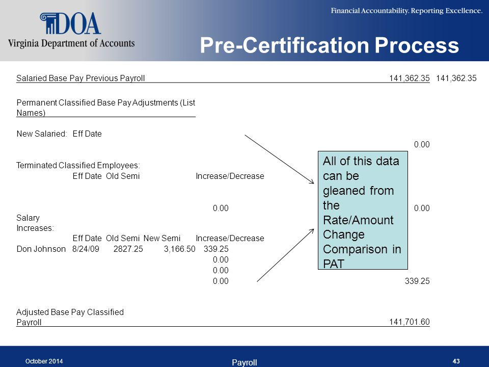 Pre-Certification Process October 2014 Payroll 43 Salaried Base Pay Previous Payroll 141,362.35 Permanent Classified Base Pay Adjustments (List Names)
