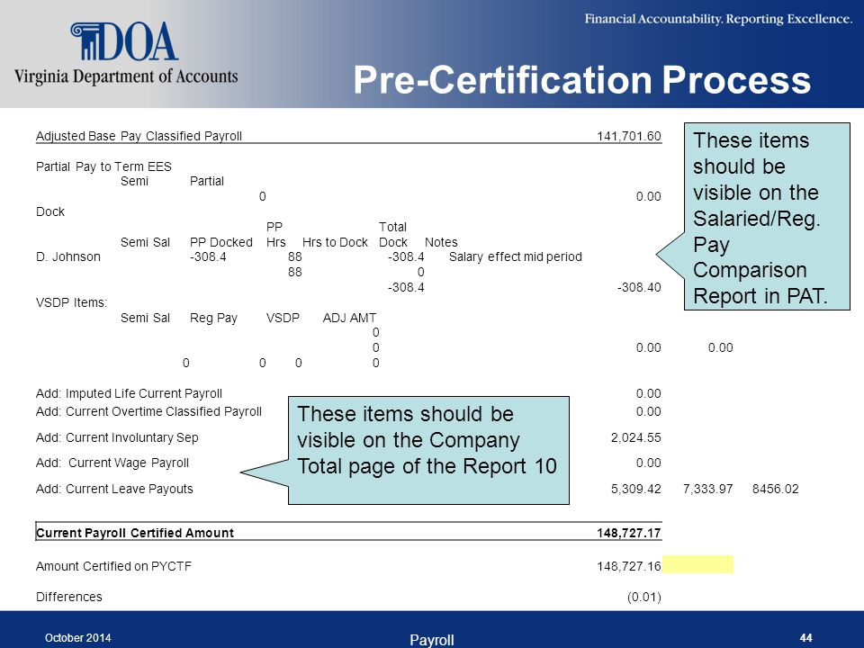 Pre-Certification Process October 2014 Payroll 44 Adjusted Base Pay Classified Payroll 141,701.60 Partial Pay to Term EES SemiPartial 00.00 Dock Semi SalPP Docked PP HrsHrs to Dock Total DockNotes D.