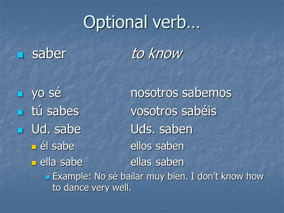 Optional verb… saberto know saberto know yo sénosotros sabemos yo sénosotros sabemos tú sabesvosotros sabéis tú sabesvosotros sabéis Ud. sabeUds. sabe