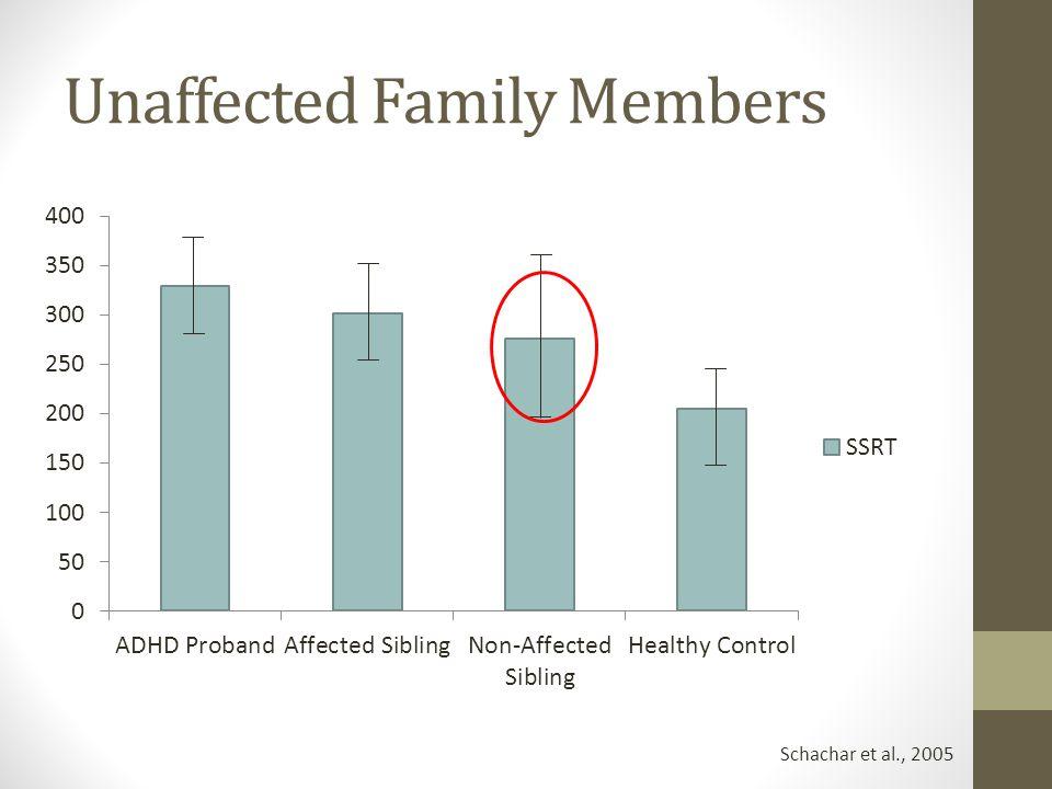 Unaffected Family Members Schachar et al., 2005