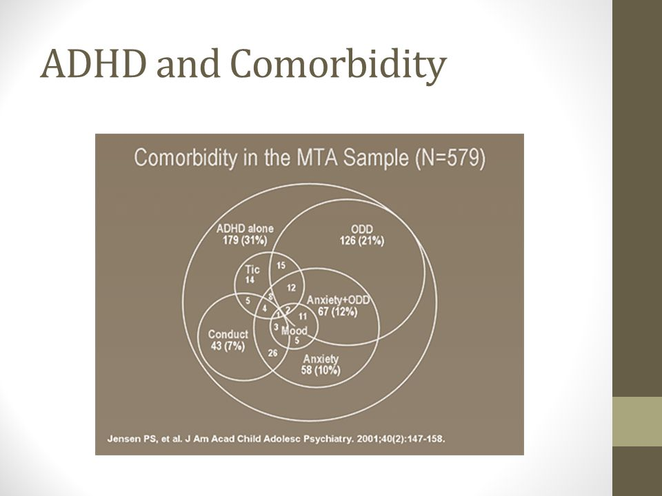ADHD and Comorbidity