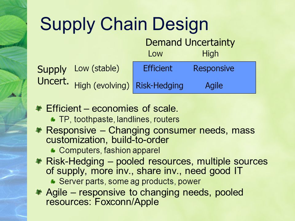 Supply Chain Design Efficient – economies of scale. TP, toothpaste, landlines, routers Responsive – Changing consumer needs, mass customization, build