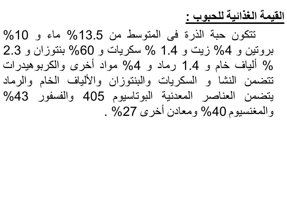 القيمة الغذائية للحبوب : تتكون حبة الذرة فى المتوسط من 13.5% ماء و 10% بروتين و 4% زيت و 1.4 % سكريات و 60% بنتوزان و 2.3 % ألياف خام و 1.4 رماد و 4%