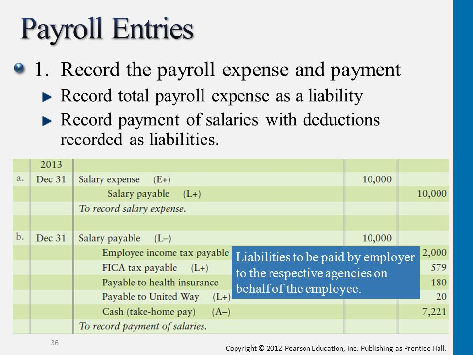 Copyright © 2012 Pearson Education, Inc. Publishing as Prentice Hall. 1. Record the payroll expense and payment Record total payroll expense as a liab