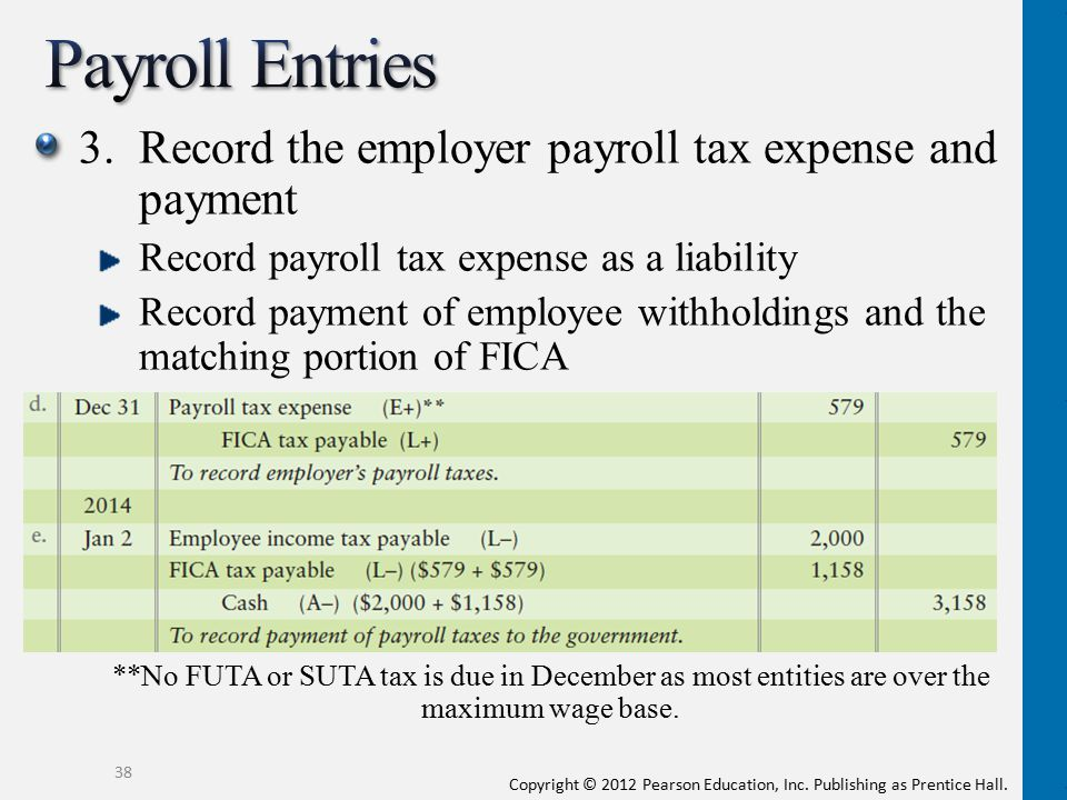 Copyright © 2012 Pearson Education, Inc. Publishing as Prentice Hall. 3. Record the employer payroll tax expense and payment Record payroll tax expens