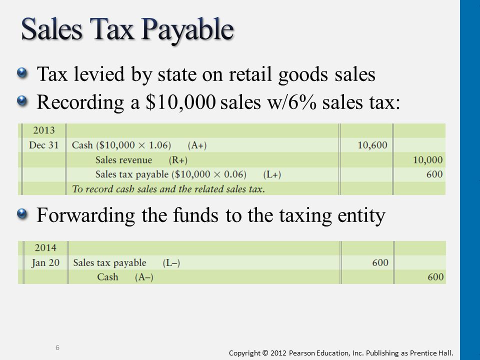 Copyright © 2012 Pearson Education, Inc. Publishing as Prentice Hall. Tax levied by state on retail goods sales Recording a $10,000 sales w/6% sales t