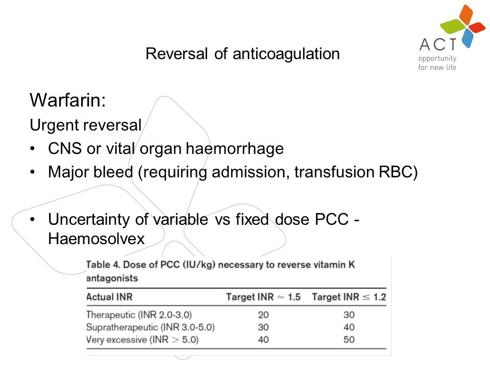 n Warfarin: Urgent reversal CNS or vital organ haemorrhage Major bleed (requiring admission, transfusion RBC) Uncertainty of variable vs fixed dose PCC - Haemosolvex Reversal of anticoagulation