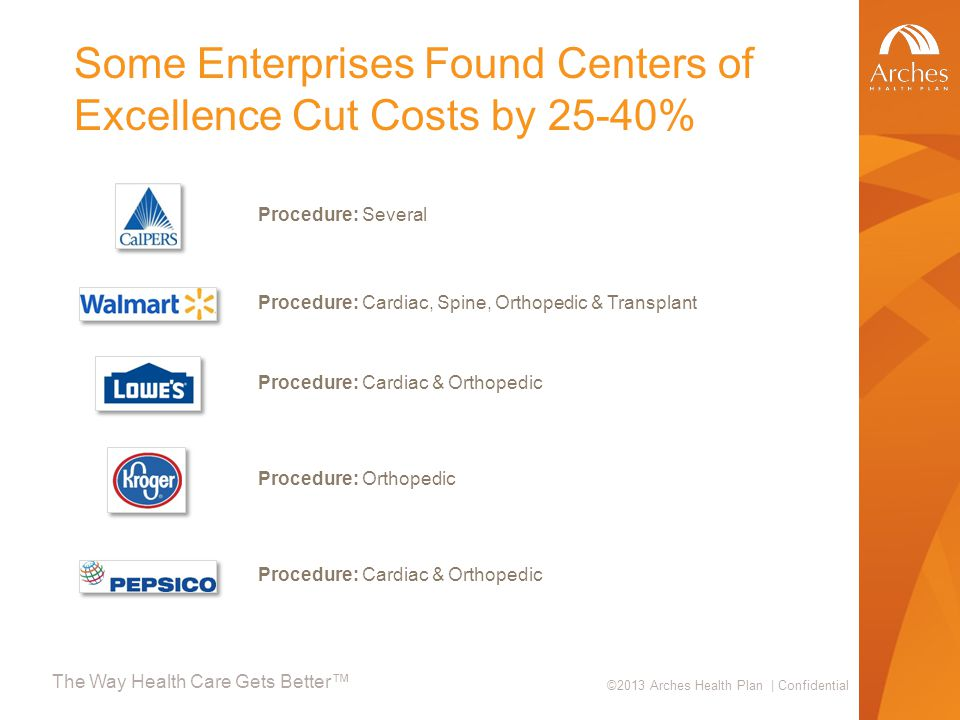 The Way Health Care Gets Better™ ©2013 Arches Health Plan | Confidential Some Enterprises Found Centers of Excellence Cut Costs by 25-40% Procedure: Several Procedure: Cardiac, Spine, Orthopedic & Transplant Procedure: Cardiac & Orthopedic Procedure: Orthopedic Procedure: Cardiac & Orthopedic
