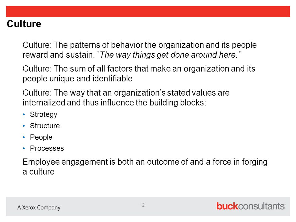 Organizational Building Blocks and Culture CULTURE PeopleStrategy Processes Structure Vision Values Mission 13