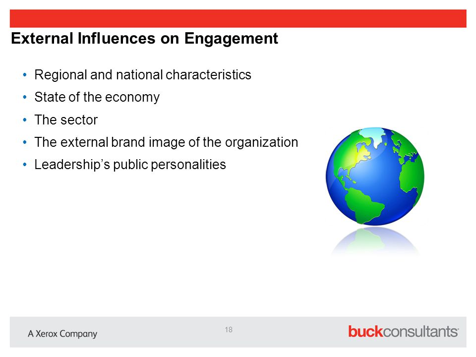 Stages of Employee Engagement 19