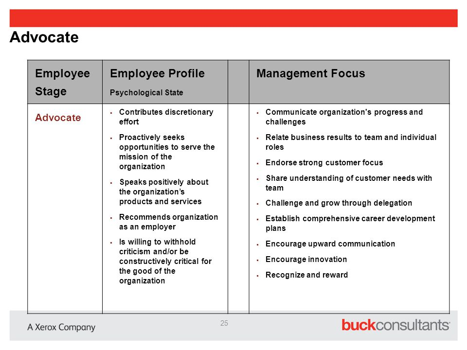Core Engagement Elements and Program Implications Acts in accord with the expressed values of the organization Allocates resources in ways that support strategy Visible & transparent involvement with the customers and employees Making the connections between strategy and process that will aid employees in seeing the big picture Treated with respect Work valued for overall contribution Opportunity to grow in job and laterally Work aligned with the success of the enterprise Participating in developmental opportunities Reward practices that are perceived as fair and competitive Total compensation approach (bringing it all together) Benefits components integrated with the total reward package Employees recognized in tangible and immediate ways Exploration of non-cash recognition for outstanding performance Organization culture that is built on a two-way exchange of information Communication that is planned Supervisors are active participants in the cascade of information Full mix of media to reach all levels of the organization (adult learning model) Communication training for supervisors Leaders and managers take communications seriously Leadership The Work Itself Recognition and RewardsCommunication 26