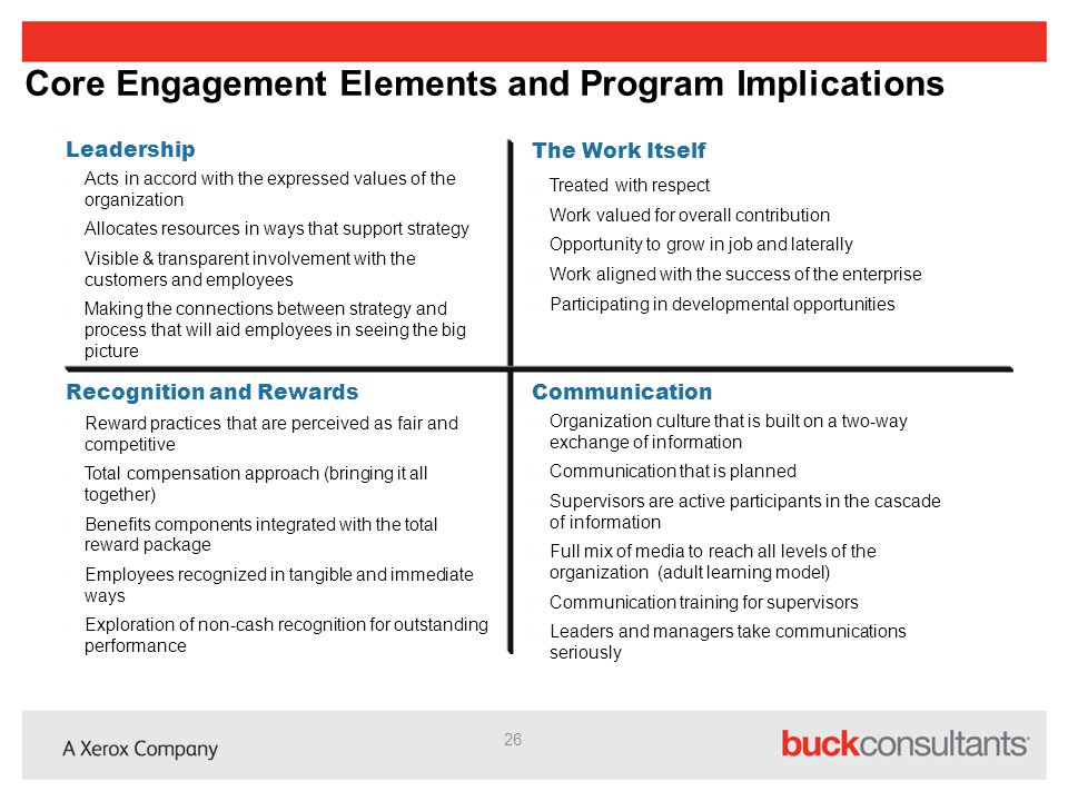 Core Engagement Elements and Program Implications Acts in accord with the expressed values of the organization Allocates resources in ways that suppor