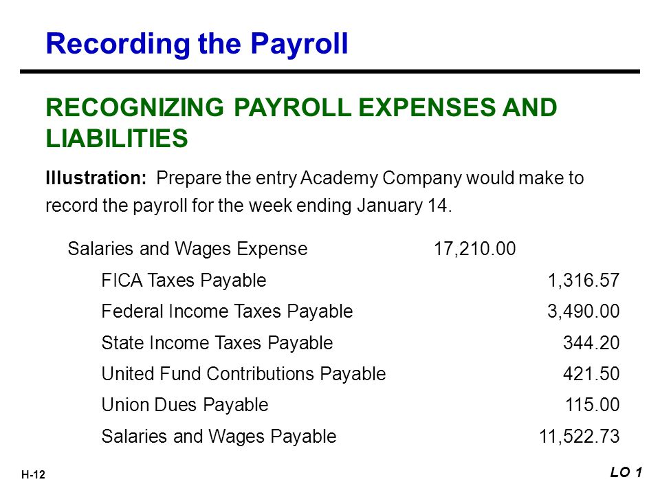 H-12 Illustration: Prepare the entry Academy Company would make to record the payroll for the week ending January 14.