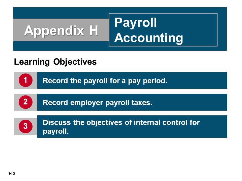 H-13 Illustration: Prepare the entry Academy Company would make to record the payment of the payroll.