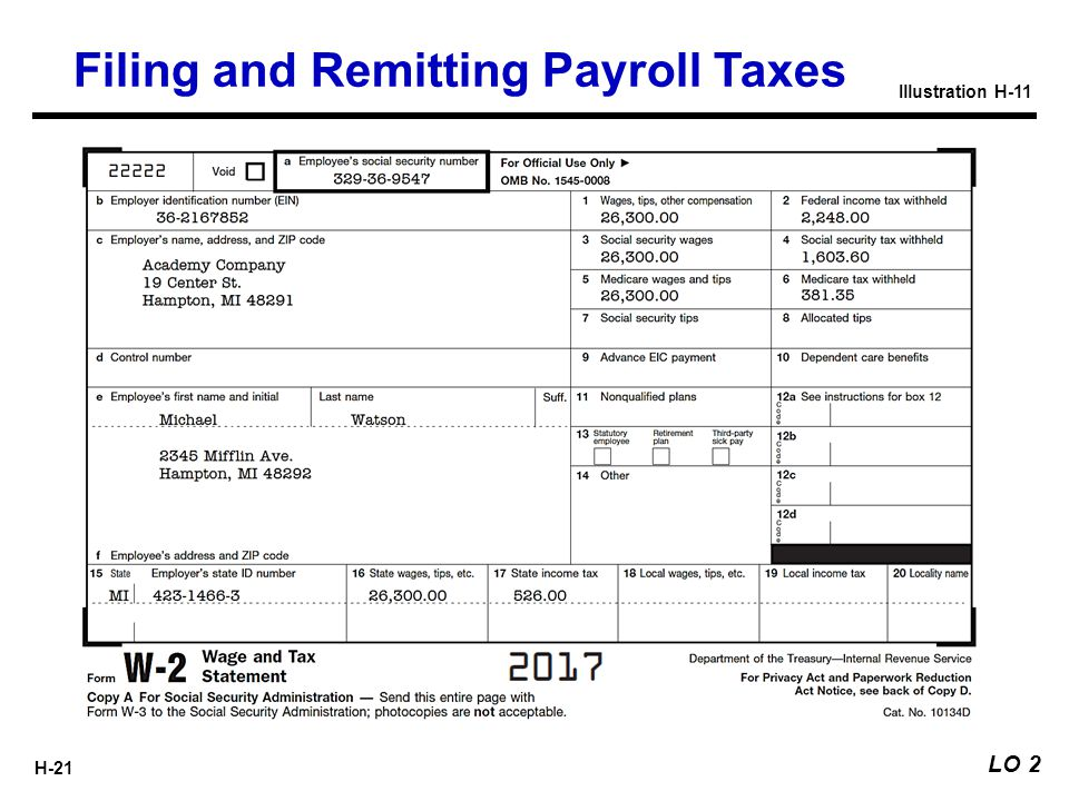 H-21 APPENDIX Filing and Remitting Payroll Taxes Illustration H-11 LO 2